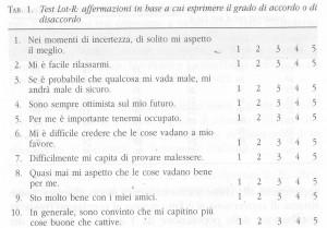 Tab. 1 Test Lot-R: affermazioni in base a cui esprimere il grado di accordo o di disaccordo